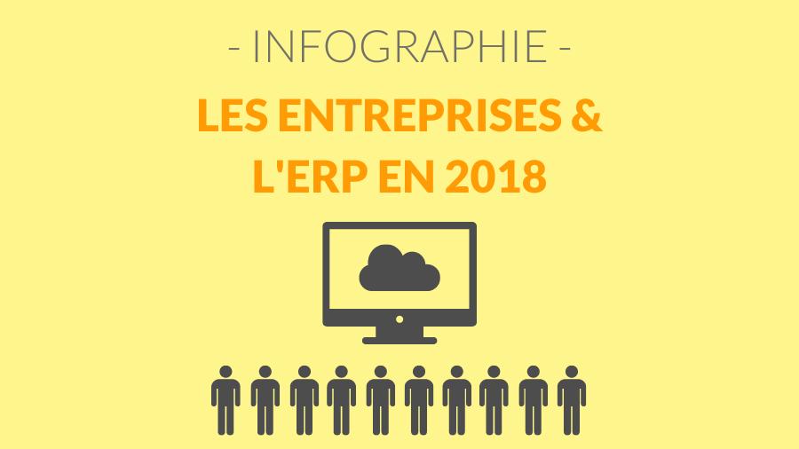 Infographie : Les entreprises et l'ERP en 2018